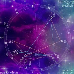 蟹座満月ホロスコープ